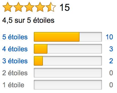 avis utilisateurs Amazon